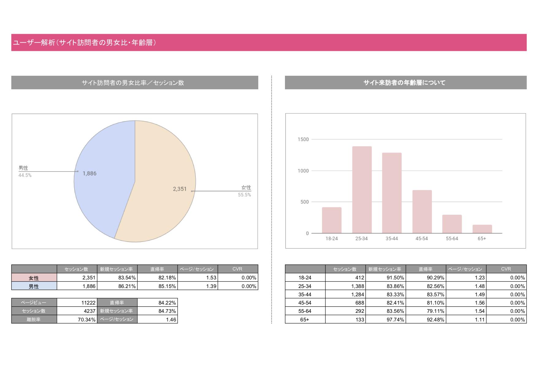 福岡 webコンサルティング